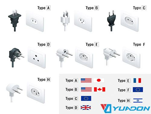 electrical plug adapters